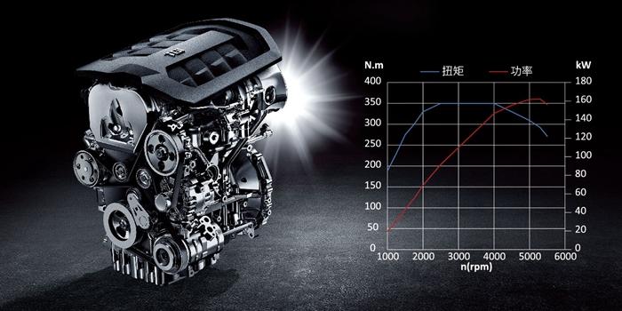 "a 上汽世界级""蓝芯""1.5TGI缸内中置直喷涡轮增压发动机.jpg"
